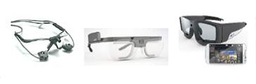 アイトラッキングの機器-メガネ型