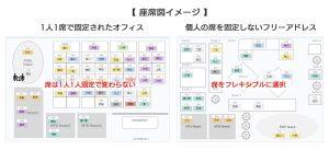 ※在席管理ツール「せきなび」の座席表イメージ図